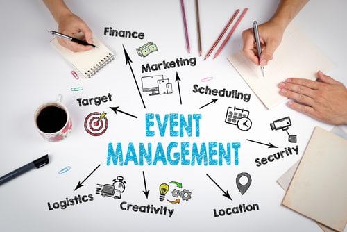 Planowanie spotkań dla firm